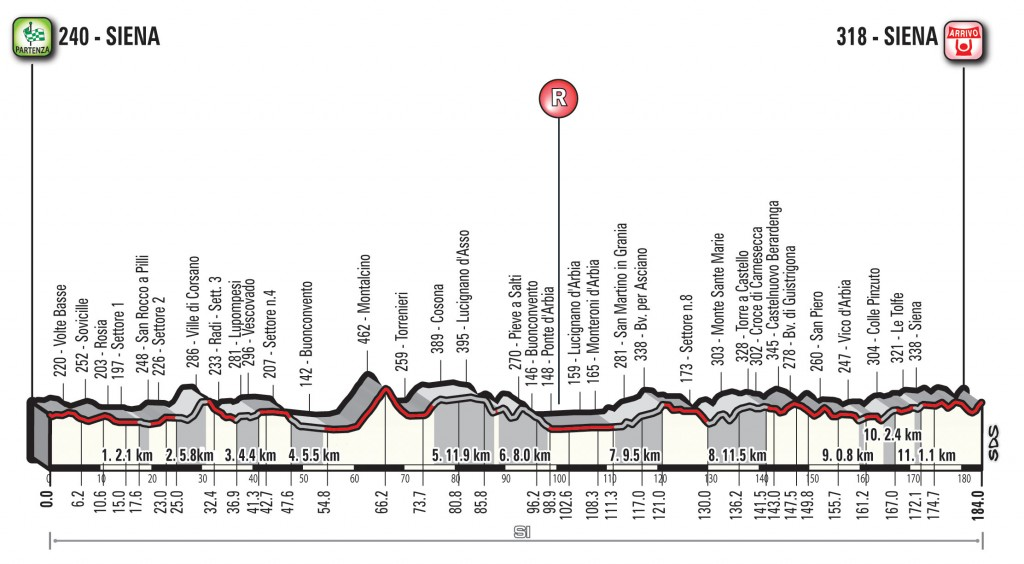 http://www.strade-bianche.it/wp-content/uploads/2016/02/SB18_ME_alt-1024x564.jpg